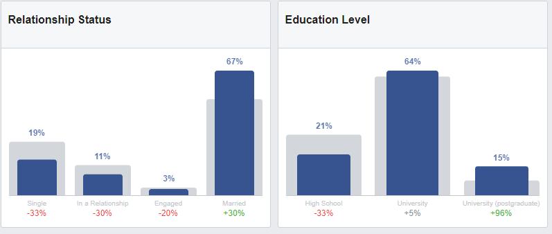 Huff post audience demographics